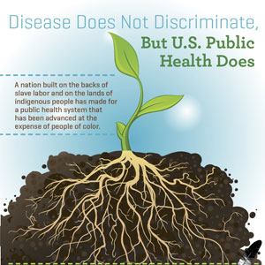 Racism and Public Health